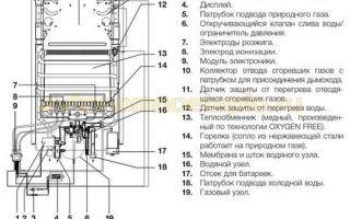 Устранение неисправностей газовой колонки «electrolux»: популярные поломки, их диагностика и ремонт