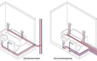 Пошаговое руководство по замене труб в ванной комнате