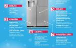 Холодильники «саратов»: отзывы, топ-8 лучших моделей, советы по выбору