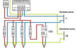Замена электросчетчика в квартире и в частном доме: порядок и правила выполнения замены