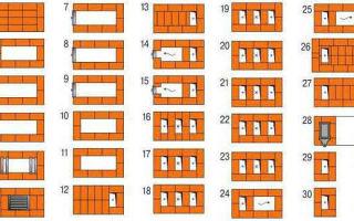 Кладка печи своими руками: пошаговое руководство, порядовка, схемы и чертежи