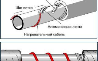 Греющий кабель для водопровода: виды, как выбрать и правильно установить