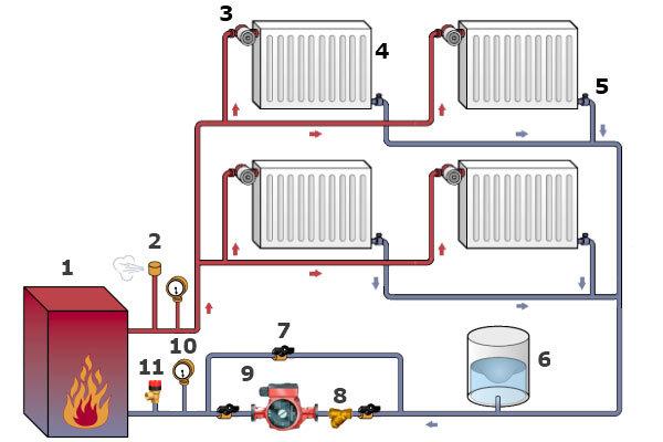 Подключение радиатора отопления к двухтрубной системе: разбор всех возможных способов