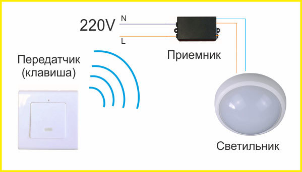 Выключатель света с пультом дистанционного управления
