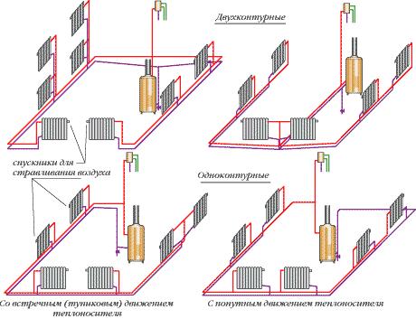 Система отопления двухэтажного дома: проекты, схемы разводки