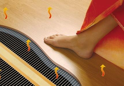 Какой теплый пол лучше под плитку: разбор лучших вариантов
