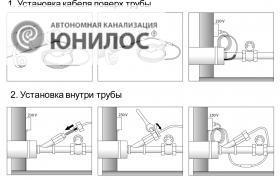 Греющий кабель для канализационных труб: виды, как выбрать, какой лучше и почему