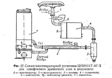 Дровяной газогенератор своими руками: как сделать древесный газогенератор на опилках и дровах
