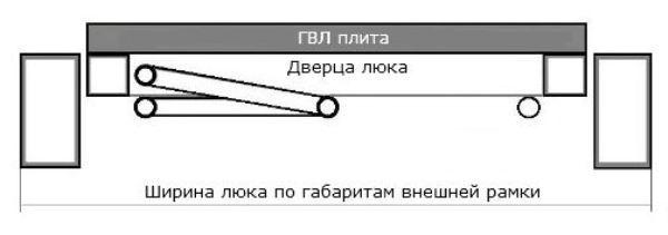 Ревизионный люк под плитку: виды, размеры, устройство