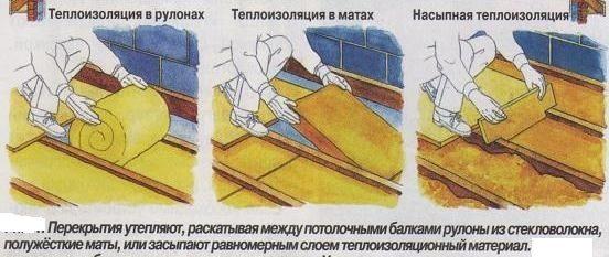 Утепление потолка в частном деревянном доме изнутри и снаружи: какой материал выбрать и как утеплить