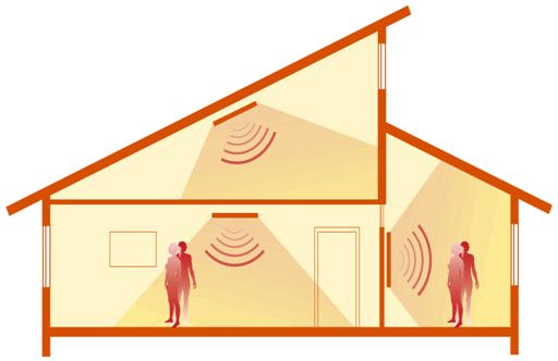 Вред инфракрасных обогревателей: есть ли угроза ИК приборов