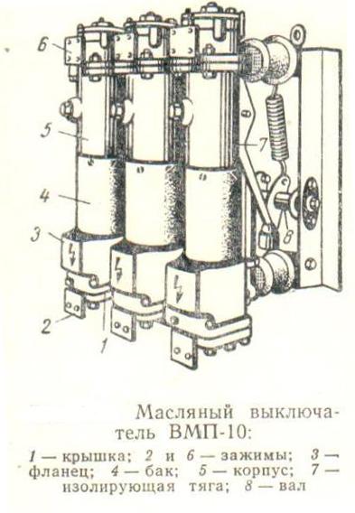 Масляный выключатель: разновидности с применением + номенклатура