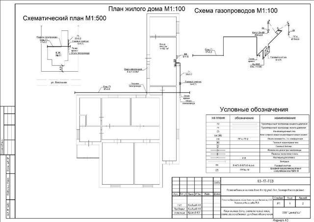 Перенос газовой трубы: как перенести в квартире в согласно нормам