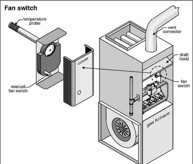 Бесконтактный выключатель: назначение + маркировка и установка