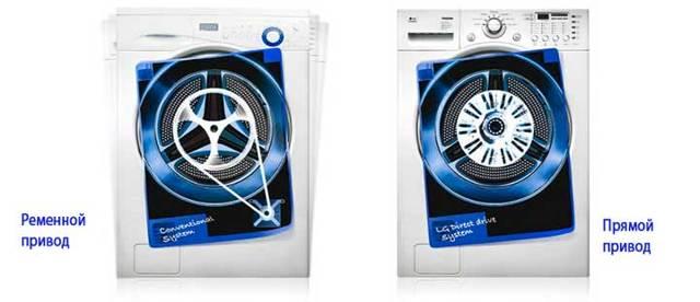 Узкие стиральные машины: рейтинг ТОП-12 лучших моделей и советы покупателям