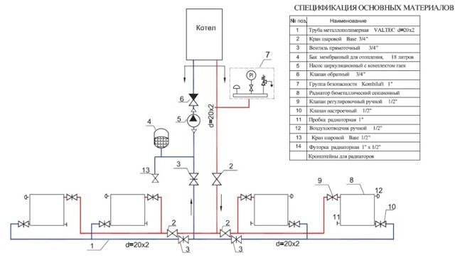 Система отопления в одноэтажном доме: схемы и составление проекта