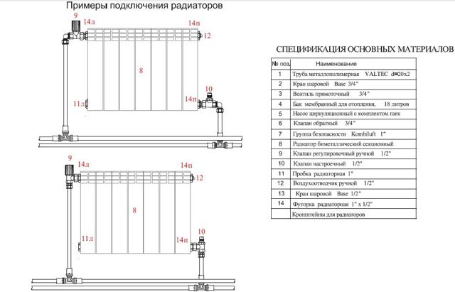 Монтаж системы отопления из полипропиленовых труб своими руками