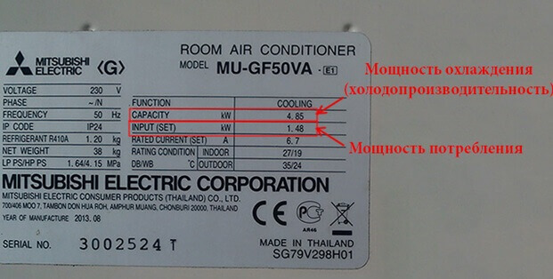 Сколько электроэнергии потребляет сплит-система + лучшие способы сэкономить