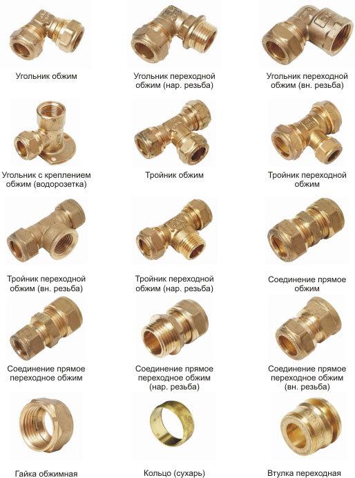 Фитинги для металлопластиковых труб: виды, как выбрать, правила монтажа
