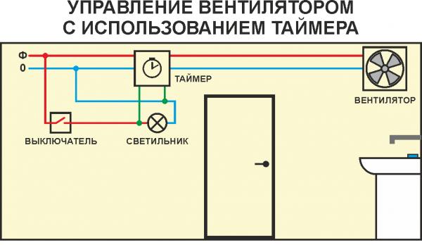 Выключатель с таймером отключения: принцип действия и виды устройств