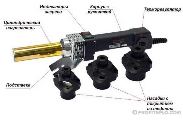 Утюг для сварки полипропиленовых труб: как выбрать и обзор лучших моделей