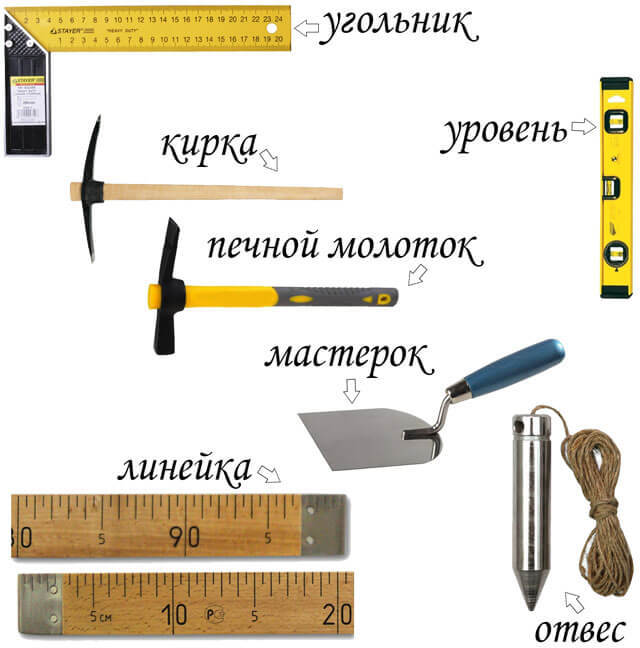Мини русская печь своими руками: технология строительства и порядовка мини-печки