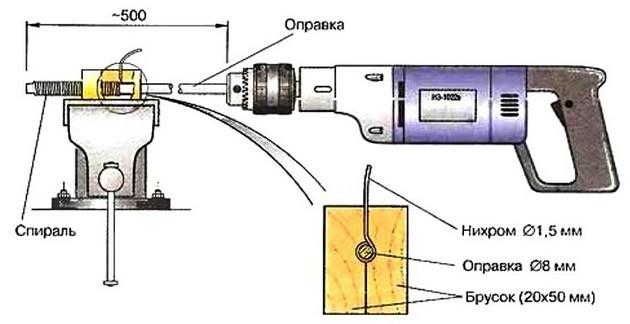 Ремонт газовой плиты своими руками: типовые поломки и методы их устранения