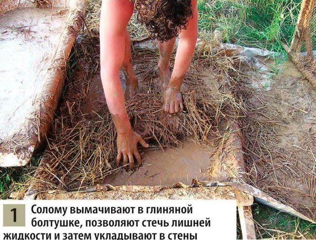 Строительство эко-дома своими руками виды и схемы экодомов