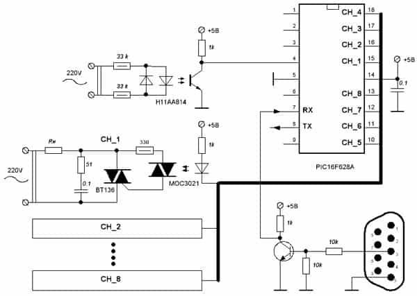 Что такое диммер и как он работает: устройство и принцип работы диммера