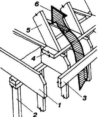 Вентиляция подкровельного пространства на мансарде и чердаке: правила обустройства