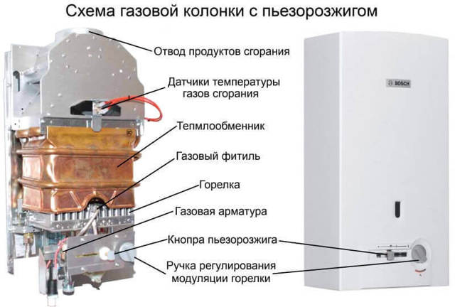 Как зажечь газовую колонку ariston: правила безопасной эксплуатации