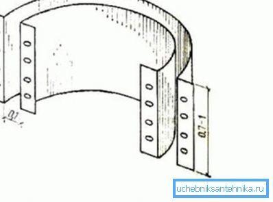 ЖБ кольца для колодца своими руками: технология изготовления