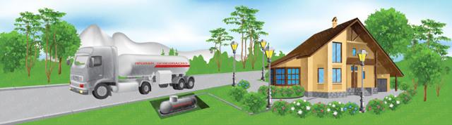 Установка газгольдера для частного дома: монтаж на участке