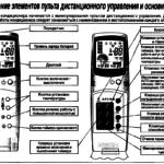 Обзор сплит-системы hyundai h-ar18 09h: функции, характеристики, плюсы и минусы + отзывы