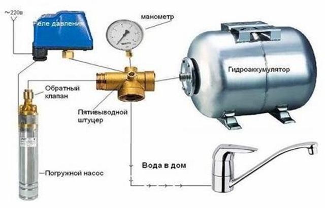 Регулировка реле давления для насоса: настройка + подключение реле к насосу