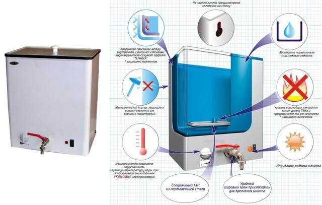 Дачный умывальник с подогревом воды: ТОП-10 лучших моделей + советы по выбору