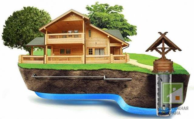Водоснабжение частного загородного дома из колодца: лучшие способы и схемы