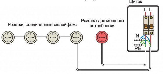 Последовательное и параллельное подключение розеток