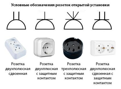 Обозначение розеток и выключателей на чертежах и схемах