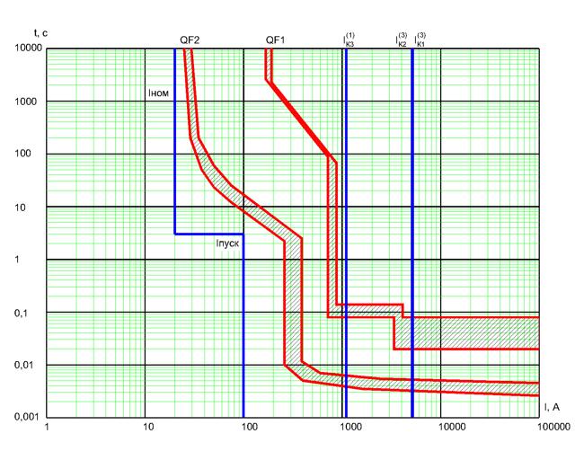 Карточный выключатель: как работает карточный коммутатор электросети
