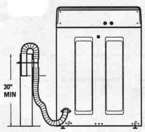 Сифон для подключения стиральной машины: действие, виды, установка