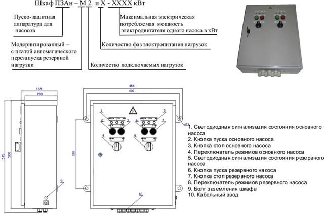 Шкаф управления насосами: виды, назначение, схемы подключения