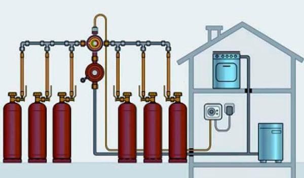 На сколько хватает баллона с газом: как правильно посчитать расход газа для типовых баллонов