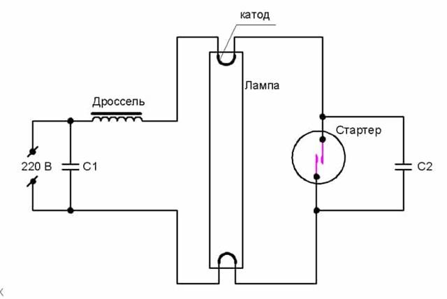 Зачем нужен дроссель для люминесцентных ламп: устройство + схема подключения