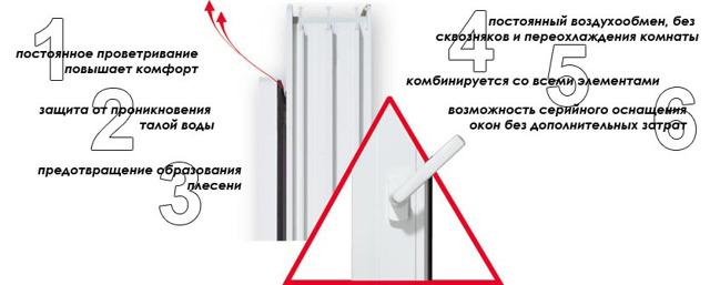 Полено «Трубочист» для чистки дымоходов: обзор, отзывы + особенности использования