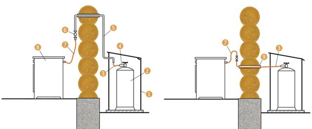 Устройство газовой рампы для баллонов своими руками