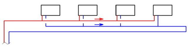 Закрытая система отопления: типовые схемы и принцип монтажа