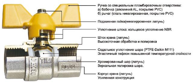 Кран для стиральной машины: обзор видов и инструкция по монтажу