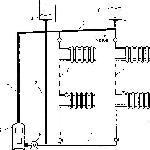 Что учитывать при расчете однотрубной системы отопления
