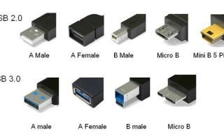Распиновка разных видов usb разъемов: распиновка micro и mini usb + особенности распайки